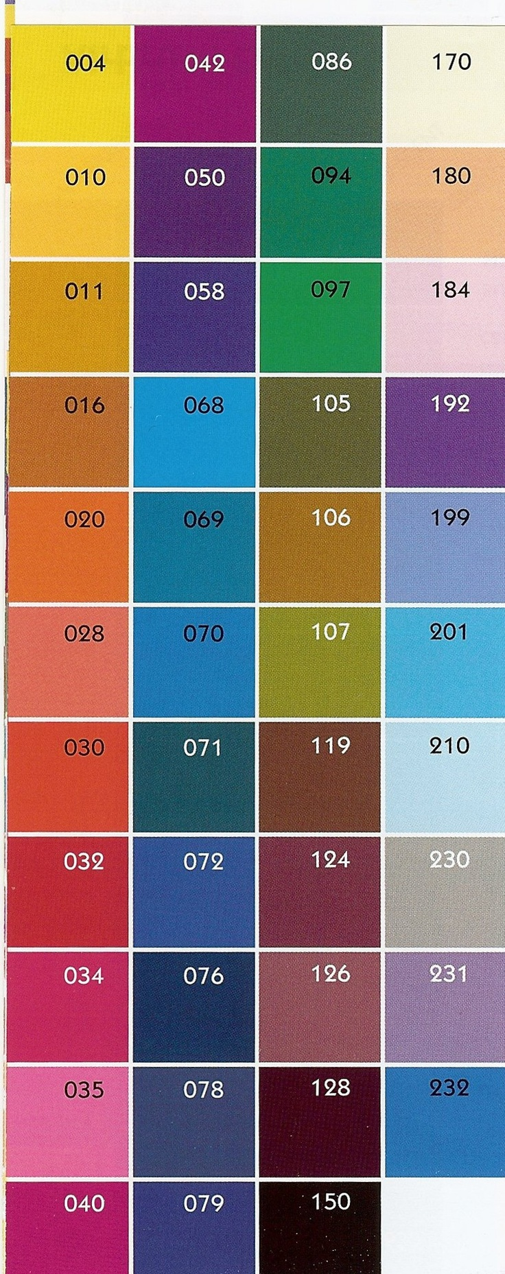 12 best quilting fabric dying images on pinterest procion dye chart nvjuhfo Image collections
