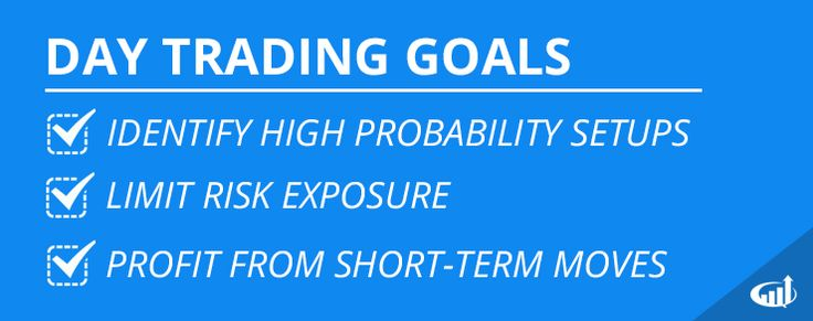 Day Trading Goals