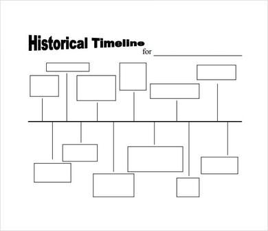 Best 25+ Timeline maker ideas on Pinterest Online timeline maker - timeline template for student