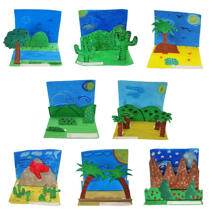 3D landscapes- 2nd Grade Foreground, Middleground, Background