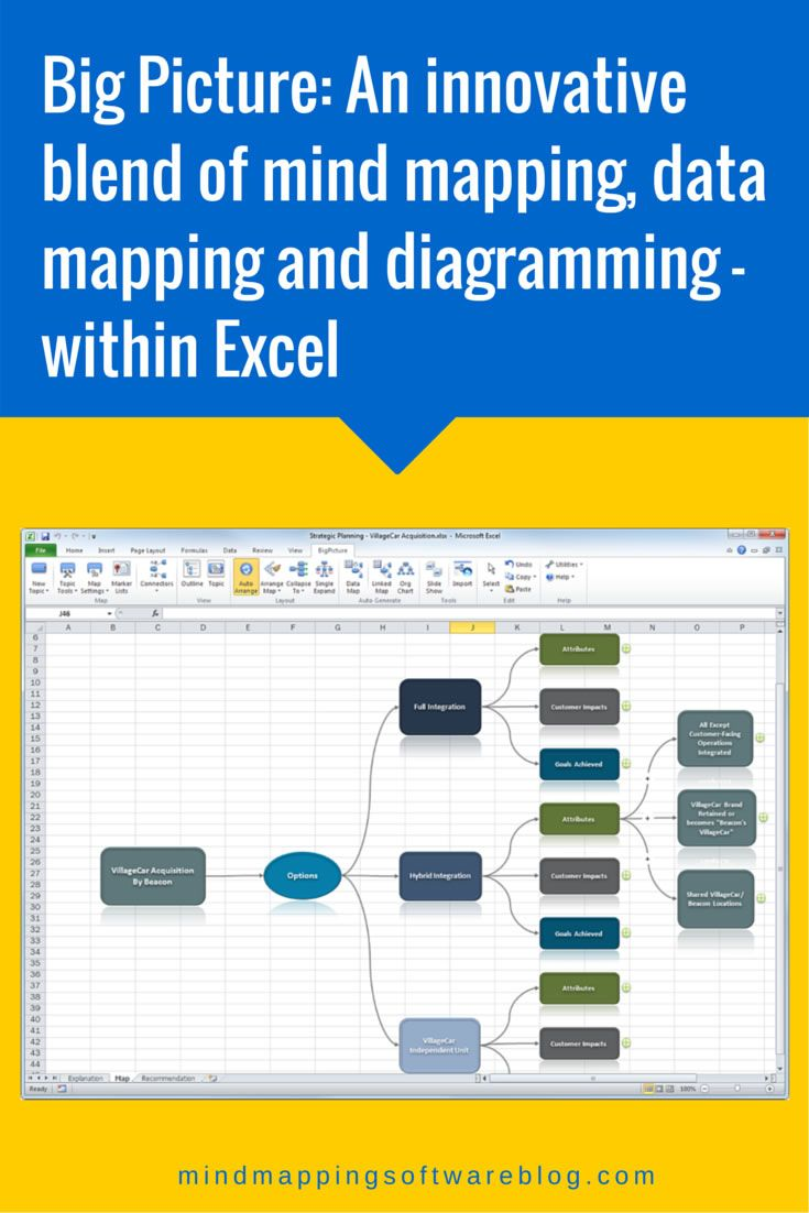 If You Re Looking For An Affordable Easy To Use Mind Mapping