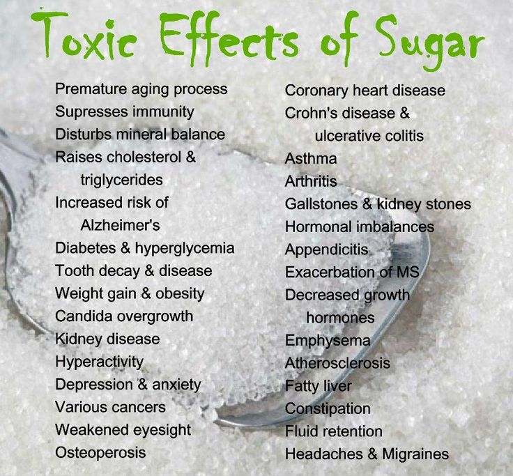 "Mindfulness Wellness on Twitter: ""The effect of sugar on our physical and mental…"
