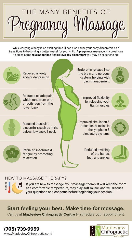 Enjoy the Many Benefits of Pregnancy Massage