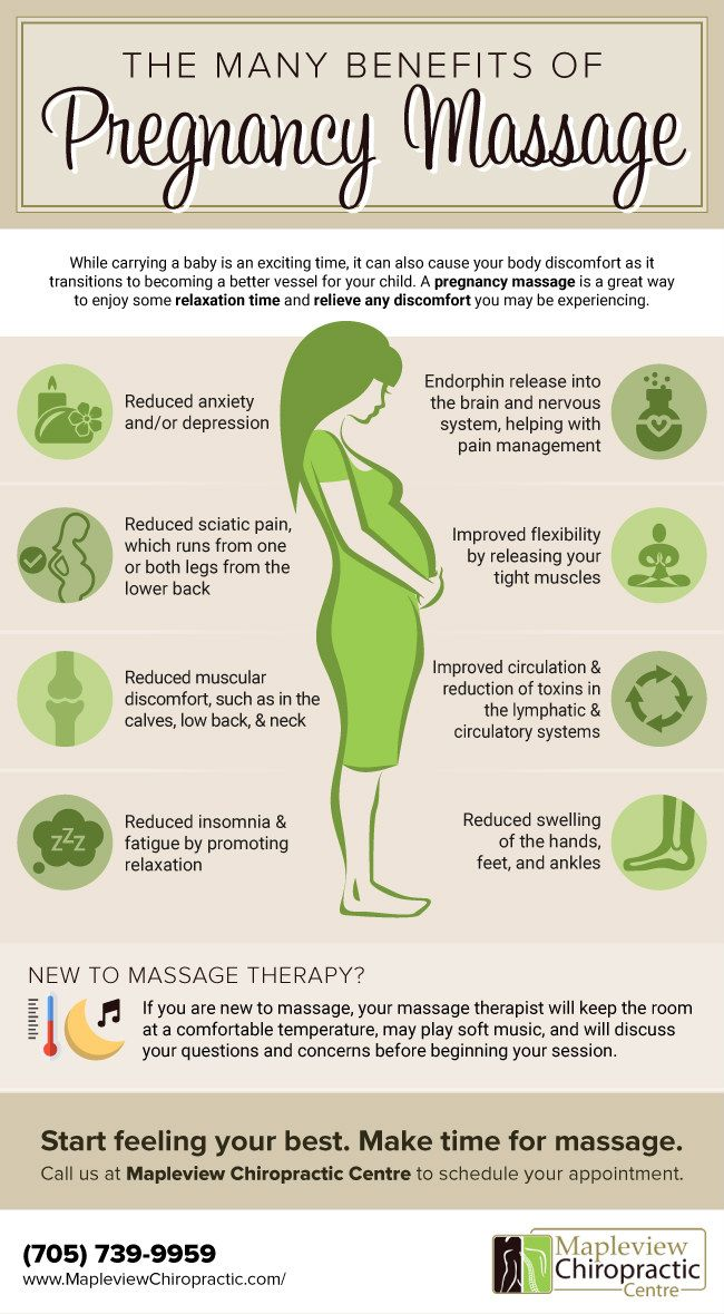 Enjoy the Many Benefits of Pregnancy Massage