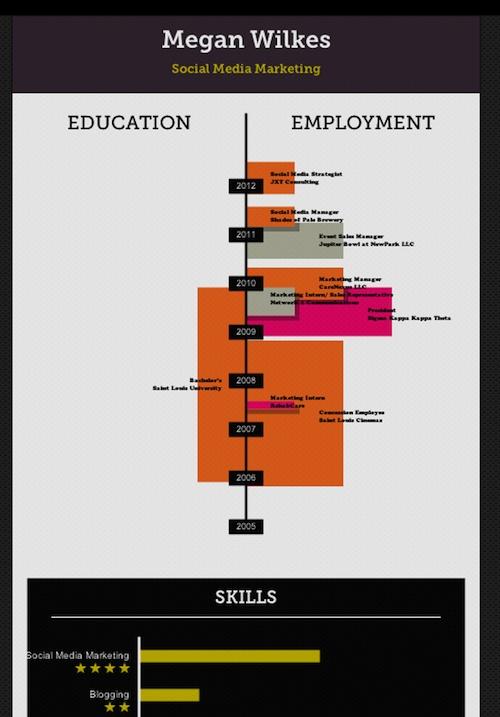 25 best Visual Resume   CV images on Pinterest Resume, Resume - visual resume