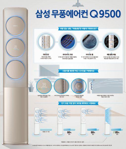 바람 없는 에어컨? 114년만의 혁신…삼성전자 일냈다 : 뉴스 : 동아닷컴