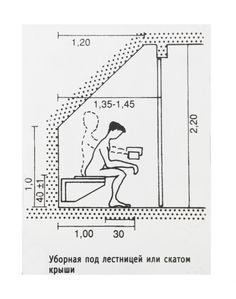 Image result for under stairs toilet dimensions