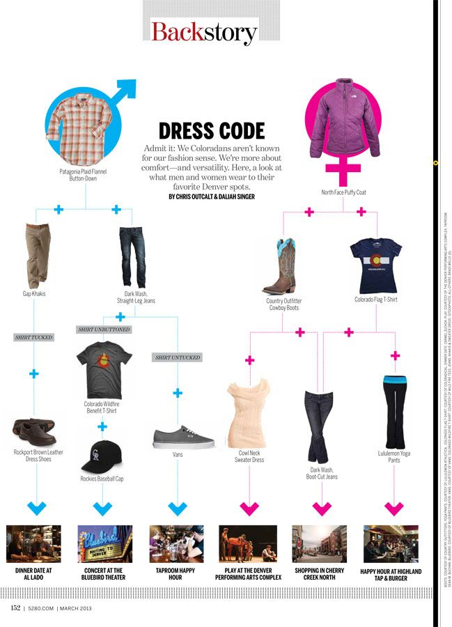 Blue ice denver dress code