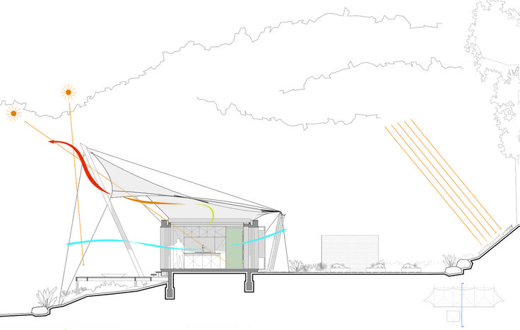 Gallery of Tent House / Sparks Architects - 12