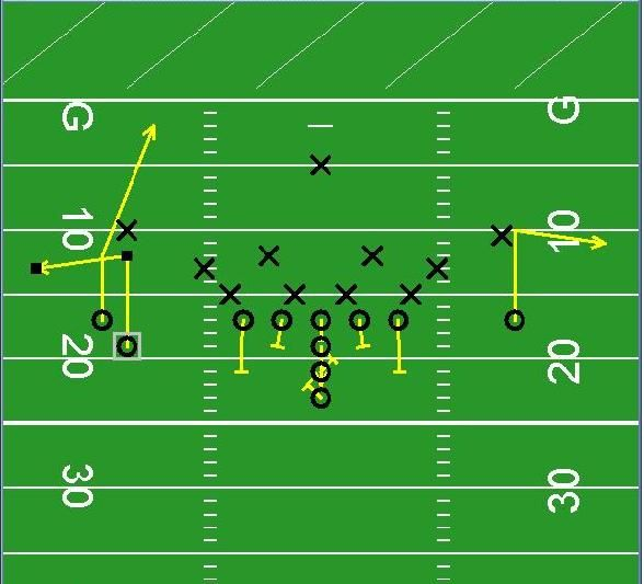 How does he coach kids to win 50-0? Youth Football Strategies will teach you to Coach Like a Professional. This man's playbook and videos show EVERYTHING you need to go to the nationals next year. Youth Football Playbooks