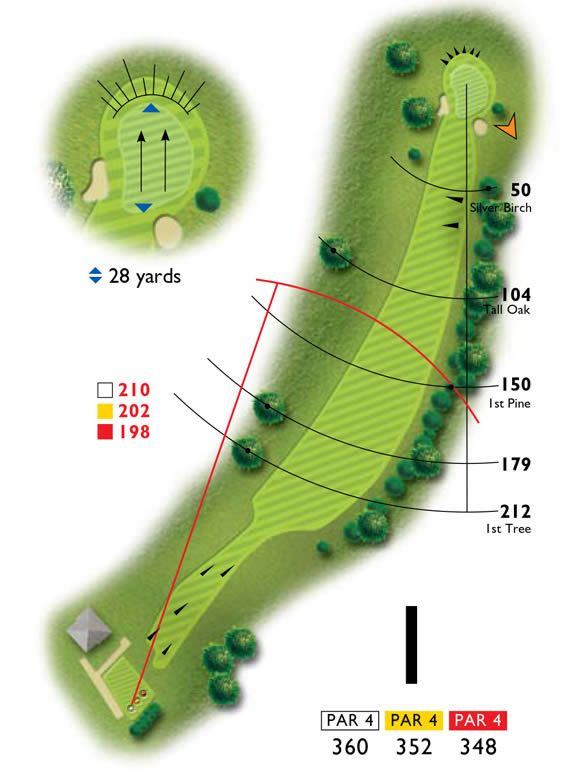 Our virtual online course hole guide for Glenbervie Golf Club.