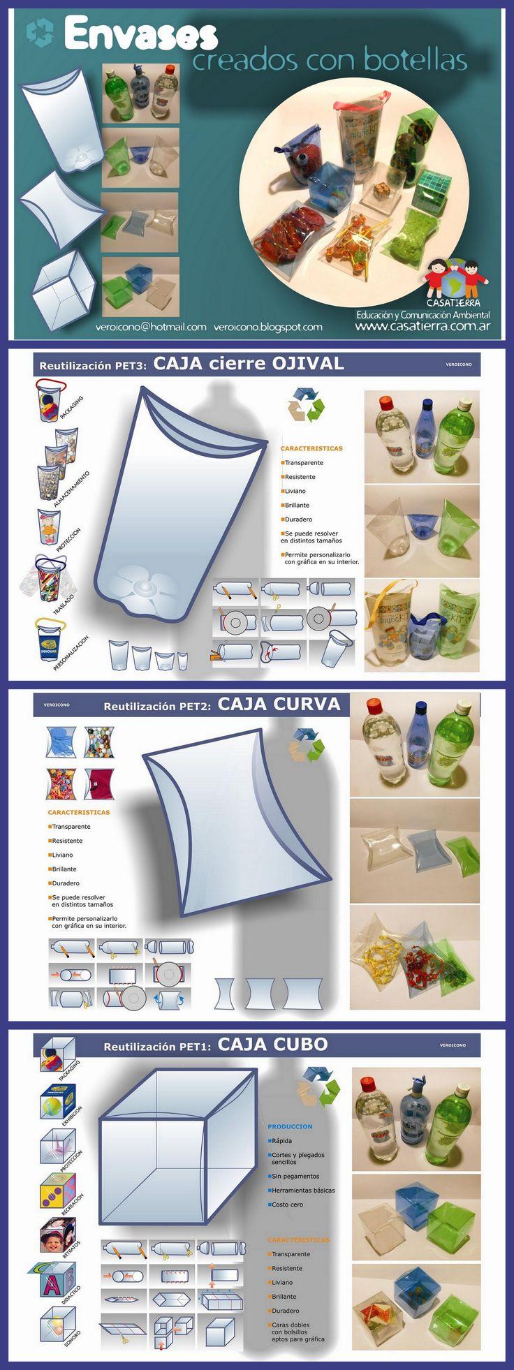 3 tipos de cajas y 1 sobre (que no sale en la foto) reutilizando botellas de plastico. Cuidado con la interpretacion correcta de los dibujos.