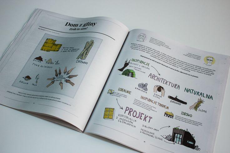 Jak stworzyć dom z gliny? O tym opowiedzieli nam sami projektanci: Weronika i Stasiek. Warsztat znajdziecie w 3. wydaniu Magazynu ;)