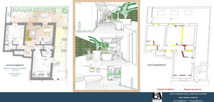 Ridefinizione degli spazi interni e progettazione del giardino in appartamento a Firenze_ #giardino #outdoor #apartmentplan #interiordesign #3D _ mariariemma@hotmail.it - letaarchitetti@tiscali.it