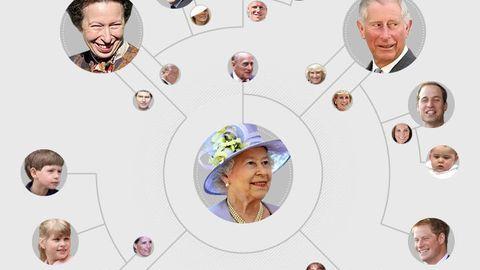 V lednu 2014 přibyl do královské rodiny další přírůstek - vnučka královny Zara Tindallová porodila holčičku. Nejslavnějším pravnoučetem je ale George, který...