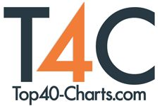 Top40-Charts.com - Songs & Videos from 49 Top 20 & Top 40 Music Charts from 30 Countries [Pop-up ads used on the site, FYI]