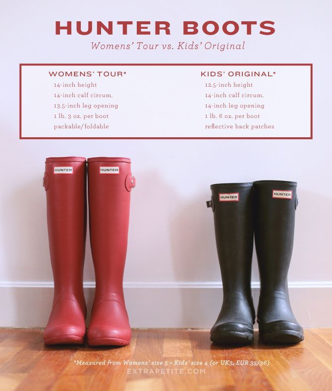 ExtraPetite.com - Hunter rain boots for petites review: Womens packable Tour (calf runs narrow) vs Kids Original