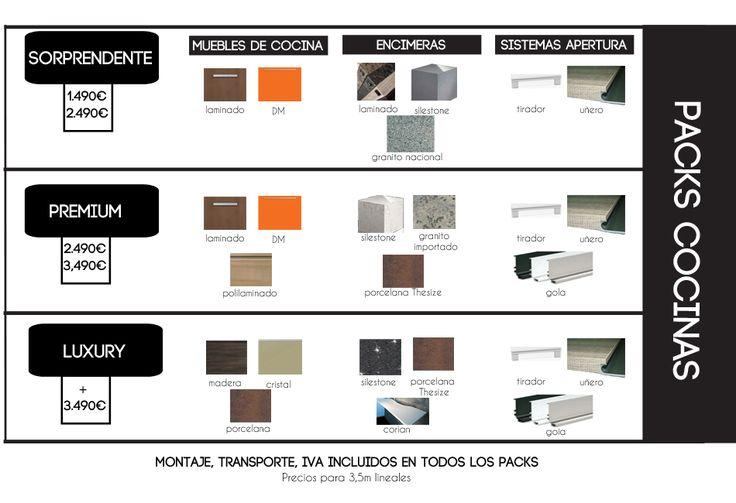 Los mejores precios para cocinas completas con montaje, cocinas baratas en Madrid con la última tecnología aplicada a los diferentes acabados