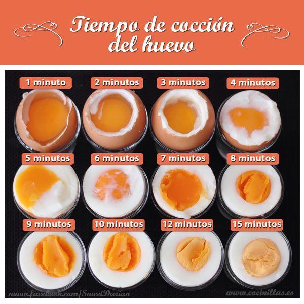✴ #Tiempo de cocción del #huevo  ✴  ¿Te ha pasado que quieres hacer huevos duros y salen más blandos de lo que esperabas? ¿O los quieres pasados por #agua y ocurre lo contrario?   Con esta #imagen te puedes hacer una #idea de cuantos minutos los tienes que dejar para que el resultado sea el deseado.   En este caso, los de la página de Cocinillas.es han utilizado huevos de tamaño L a temperatura ambiente. Si se utilizan de tamaño M habría que restar unos 30 segundos en las cocciones más cor