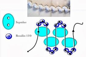 P@tty Perline: White necklace using superduos and 15's.  #Seed #Bead #Tutorials