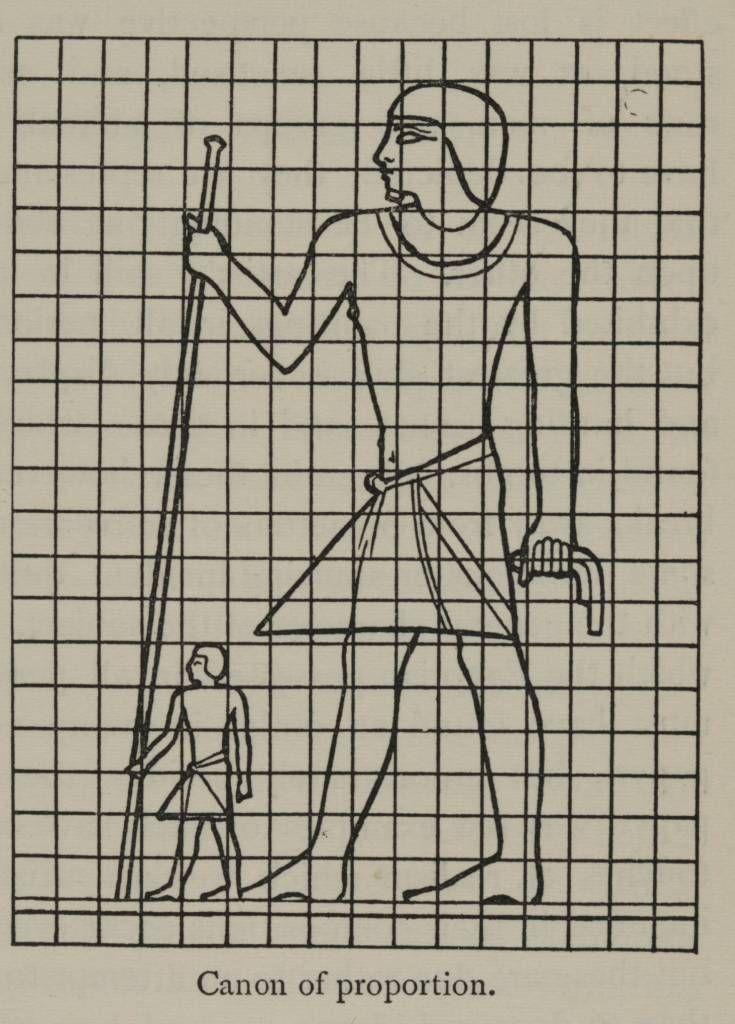 sistema de proporciones egipcio