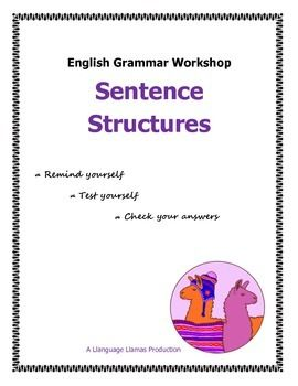 English Grammar Workshop Sentence Structures resource: Remind Yourself, Test Yourself, Check Your Answers.  The Remind Yourself hand-out defines major/minor, simple, compound, complex, compound/complex sentence types and provides examples. The Test Yourself hand-out allows the students to practice their skills and reinforce the learning of the terms.