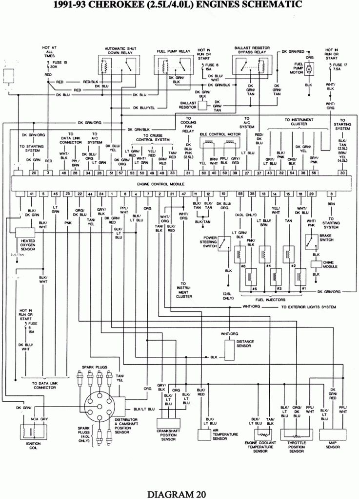 Clean 1998 Jeep Wrangler Wiring Diagram 1990 Jeep Wiring ...