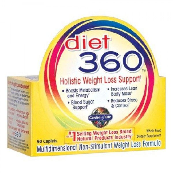 Your mara schiavocampo weight loss doctors Your Diet