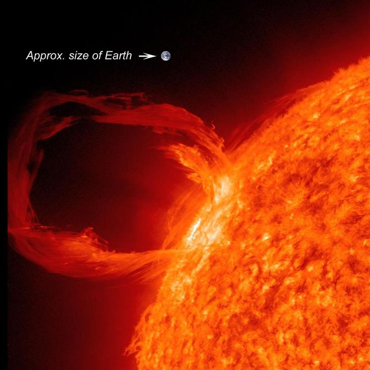 A solar eruptive prominence as seen in extreme UV light on March 30, 2010 with Earth superimposed for a sense of scale.    www.liberatingdivineconsciousness.com
