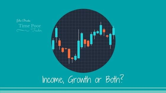 Are You Investing for Income, Growth or Both?