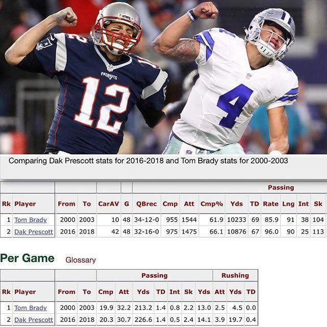 Dak Prescott First 3 Years Compared To Tom Brady First 4 Years Dont Say Well Tom Brady Got Super Bowls Because At That Point Y Tom Brady Dak Prescott Prescott