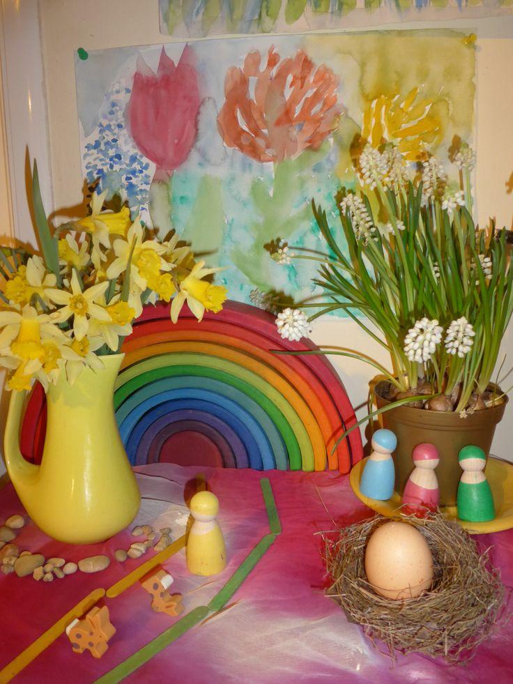 table des saisons Steiner-Waldorf : table du printemps