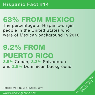 an analysis of the mexican american heritage in the united states 10 facts for national hispanic heritage month  of immigrants in most states, mostly because mexico is the biggest source  hispanics in the united states, 2012 .