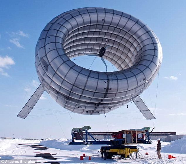 http://www.dailymail.co.uk/sciencetech/article-2122762/Airborne-power-generator-produce-energy-1-000-feet.html  Could this blow away the wind farm industry? Airborne power generator to produce energy at 1,000 feet  The Altaeros Airborne Wind Turbine has 'virtually no environmental or noise impact'