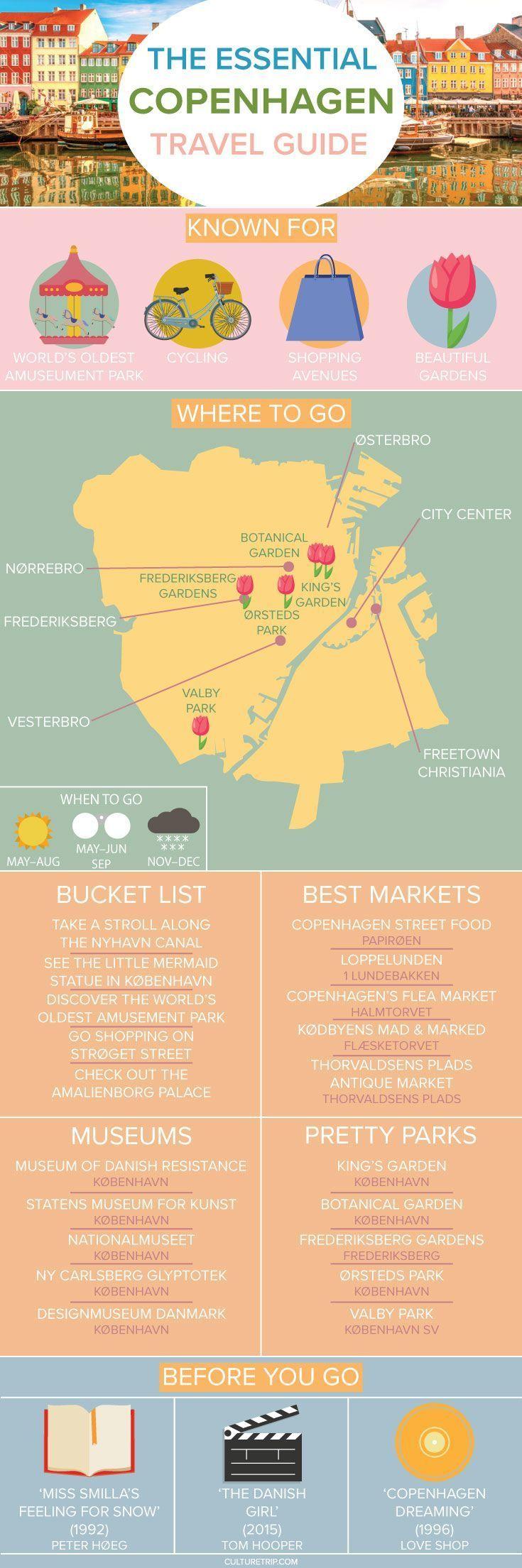 Der wesentliche Reiseführer für Kopenhagen (Infografik)