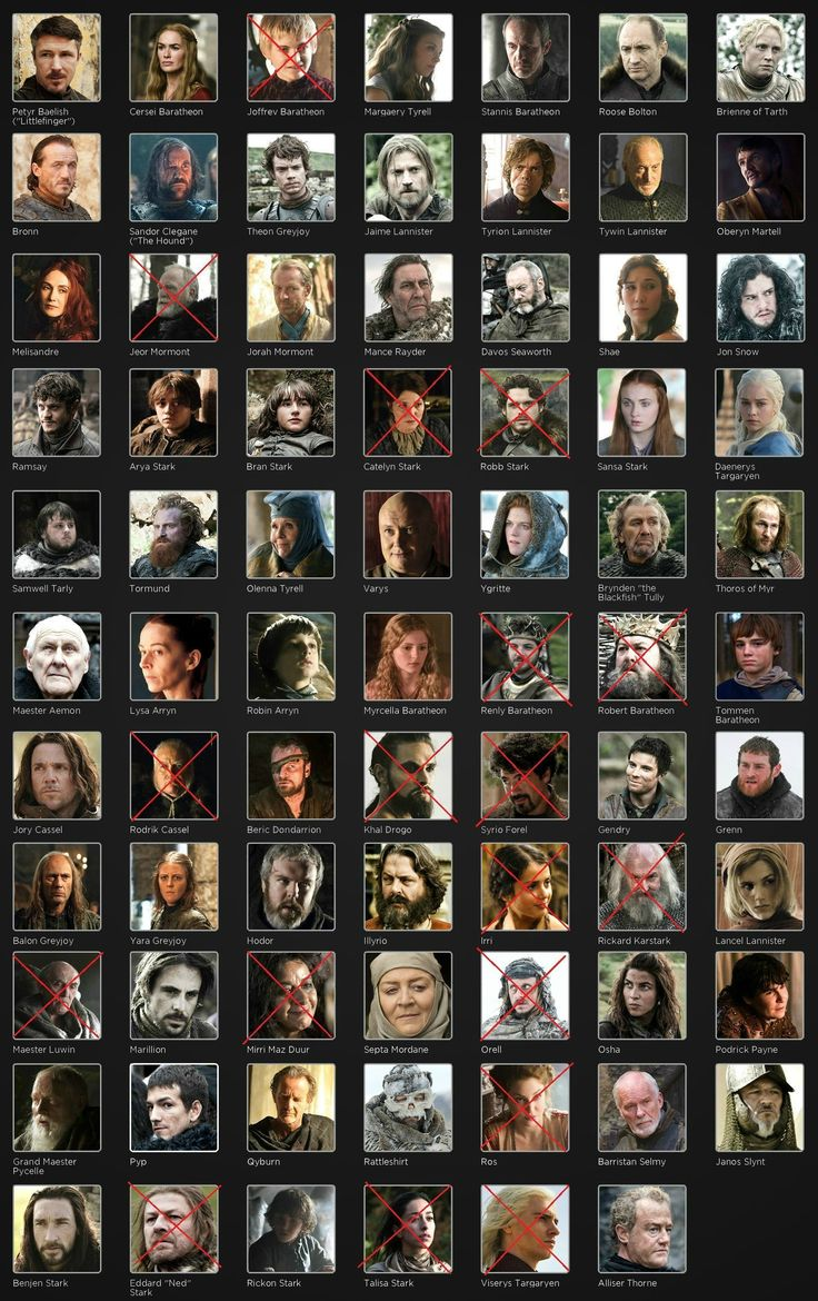 Game Thrones Characters Cast Season Who Still Alive Infographic Meme Imgur