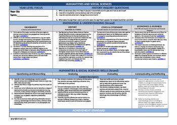 #HASS WA Curriculum Planner Yr6