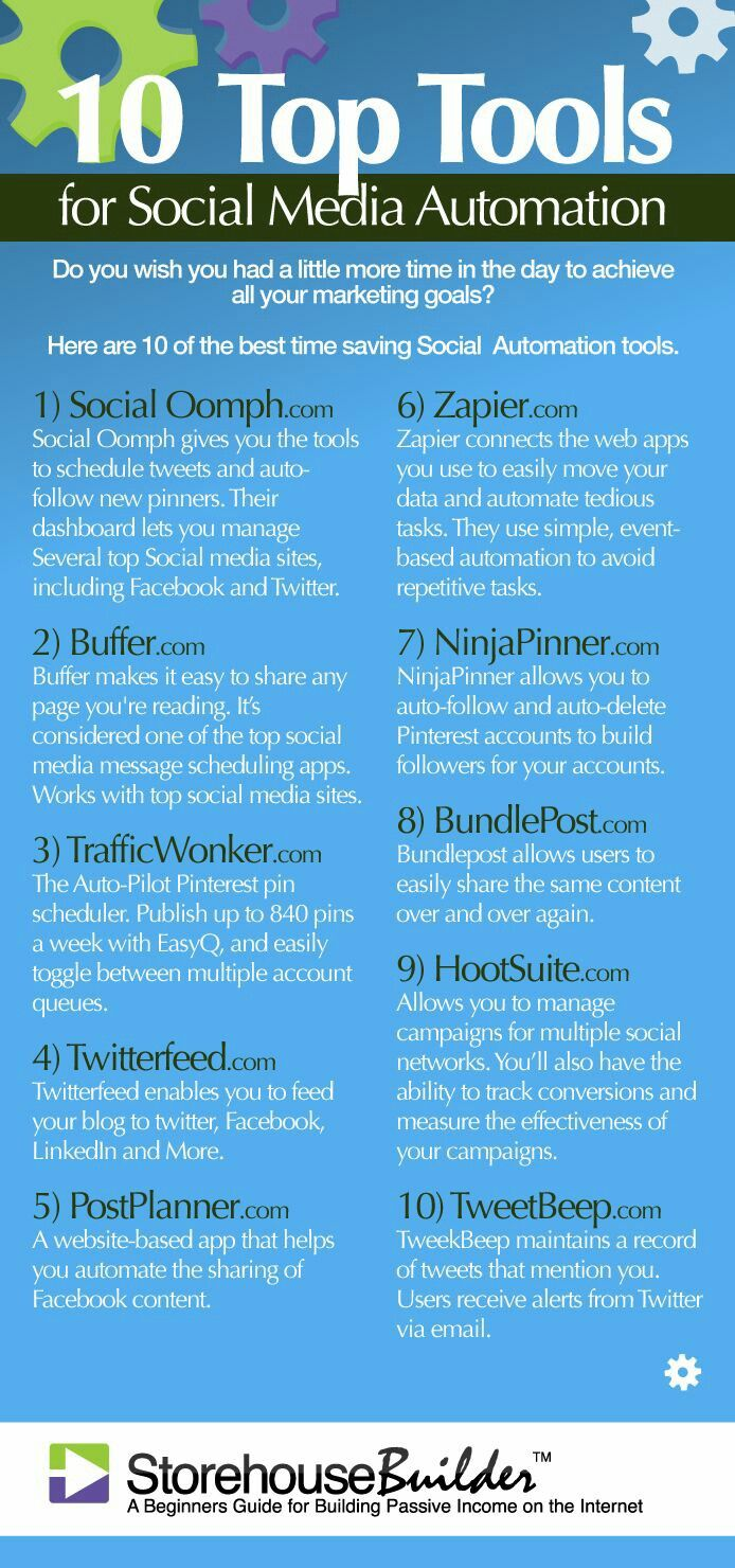 10 Top Tools for Social Media Automation [Infographic] #socialmedia #socialmediatools #marketing