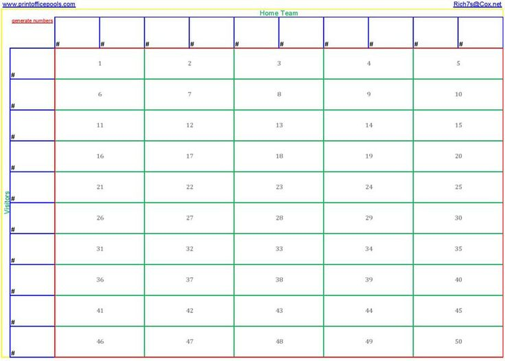 Best 10 Projects to Try images on Pinterest Cakes, Kitchens and - super bowl spreadsheet template