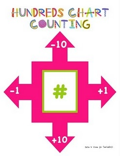 how nifty is this?  a tool for helping children use the hundreds chart to count/add/subtract.  I need a class set ASAP!