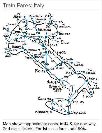 Italy Rail Passes and Train Tips from Rick Steves | ricksteves.com