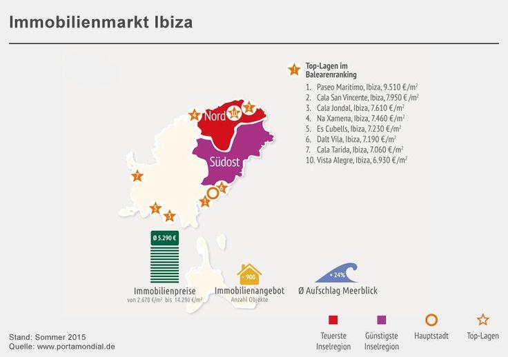 Ibiza kommt laut Steinbeis-Institut eher für  Leute mit viel Geld  und dem Wunsch nach Exklusivität in Frage.