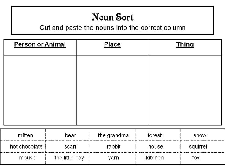 Nouns Worksheet For First Graders: Noun Sort Worksheet First Grade   noun sort…