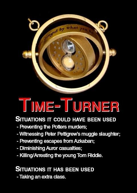 time turner situations it could have been used. funny harry potter