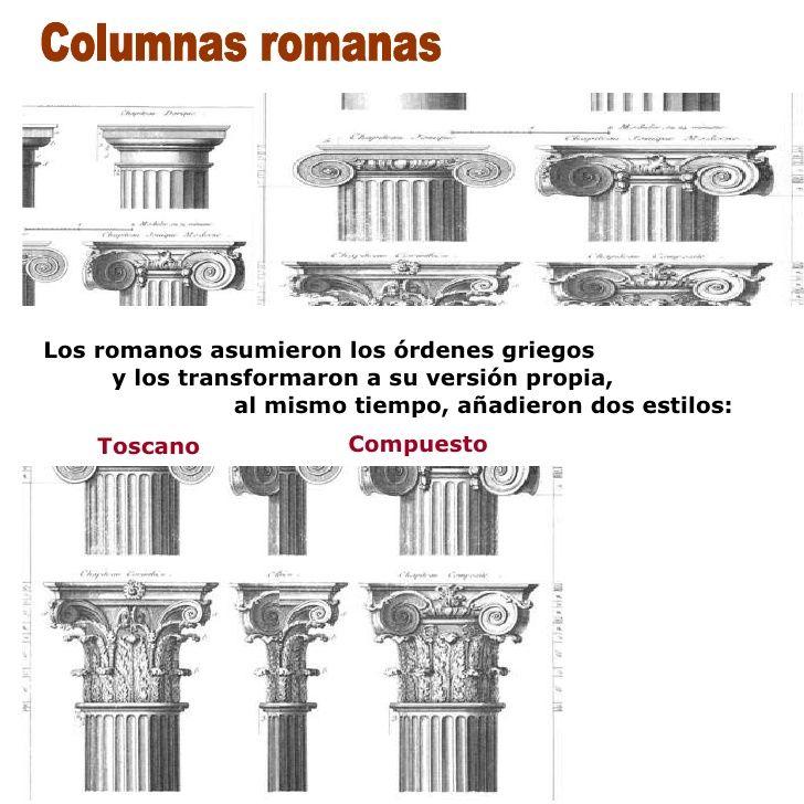 Resultado De Imagen De Columnas Romanas Columnas Romanas Ordenes Griegos Columnas