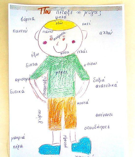 Dyslexia at home: Που πέταξε η μύγα; Επιρρήματα & Δυσλεξία.