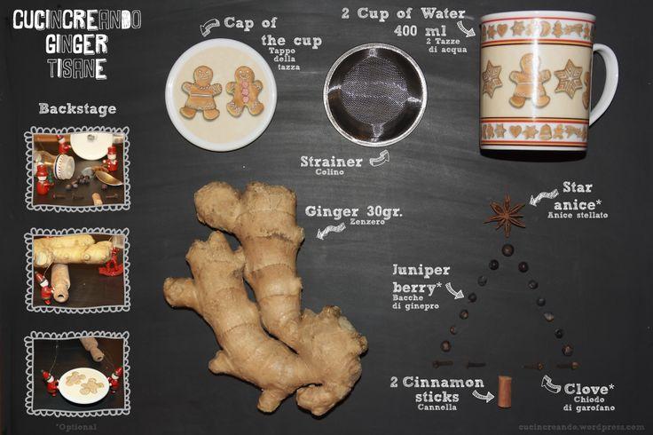 Ginger tisane/tea ingredients - Infographic