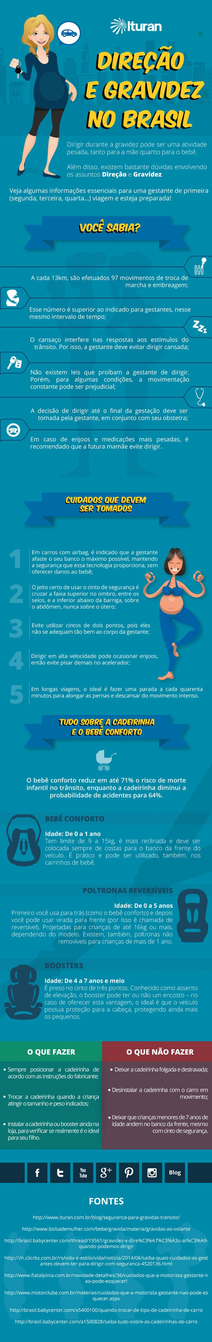 Saiba, no infográfico de hoje, qual é a legislação, quais são as recomendações e tudo o que você queria saber sobre direção e gravidez! http://www.ituran.com.br/