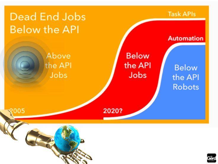 Digital transformation IoT AI Futurist Speaker Gerd Leonhard PUBLIC pics.044