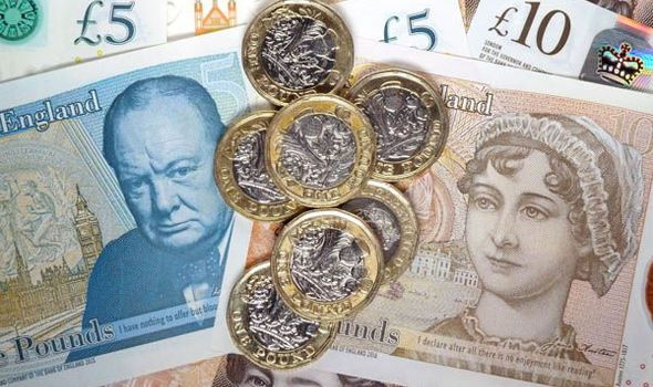 Pound Live Sterling Suffers After Federal Reserve Fears Send